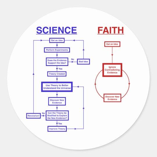Science vs Faith Classic Round Sticker