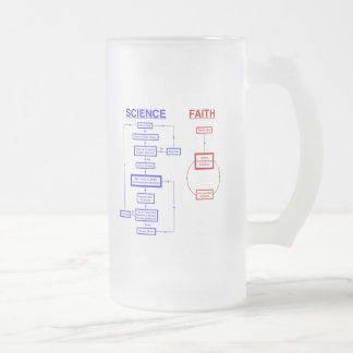 Science vs Faith Frosted Glass Beer Mug