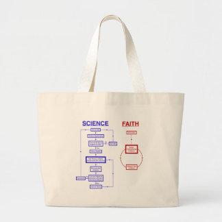 Science vs Faith Large Tote Bag