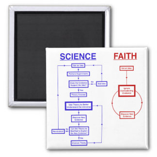 Science vs Faith 2 Inch Square Magnet