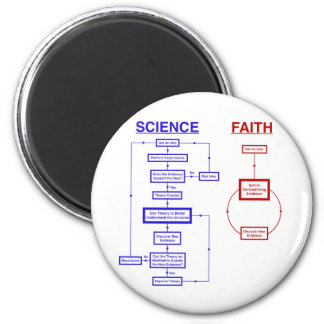 Science vs Faith Magnet