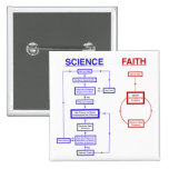 Science vs Faith Pin