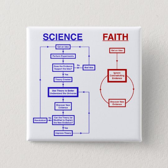 Science vs Faith Pinback Button
