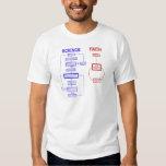 Science vs Faith Shirt
