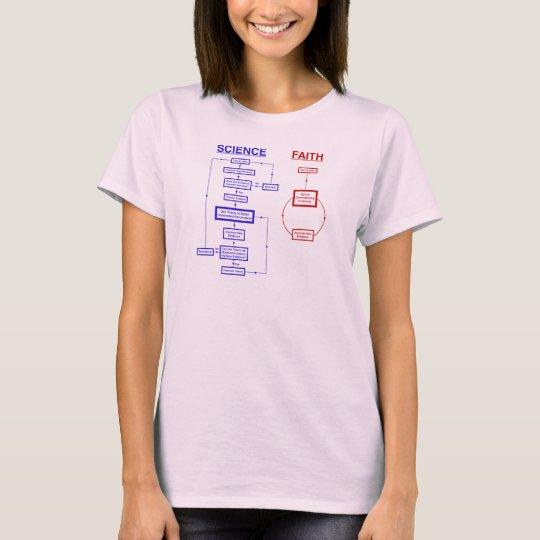 Science vs Faith T-Shirt