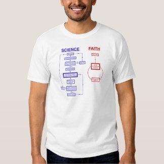 Science vs Faith T Shirt
