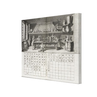 Scientific laboratory and table of chemical signs, canvas print