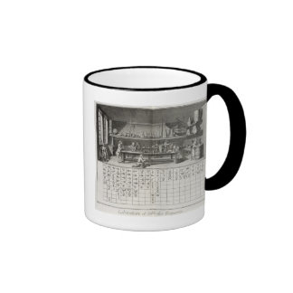 Scientific laboratory and table of chemical signs, ringer mug