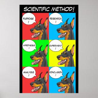 Scientific Method Dog Poster for Teachers