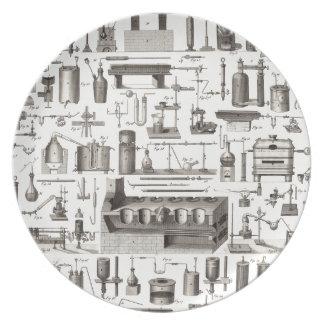 Scientific Tools Dinner Plates