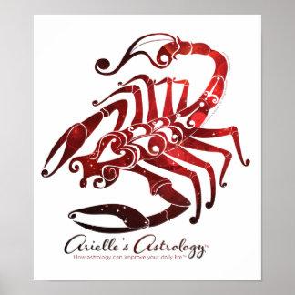 Scorpio Astrology Poster