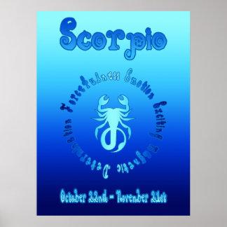 Scorpio Characteristics (Zodiac Water Sign) Poster