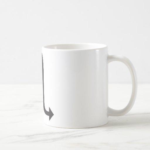 Scorpio Classic White Coffee Mug