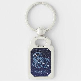 Scorpio Constellation & Zodiac Sign with Stars Keychain