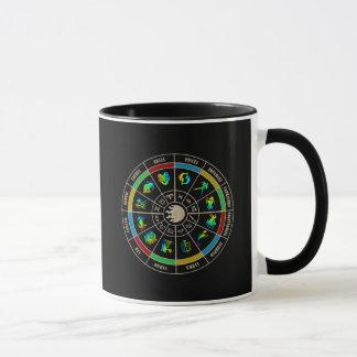 Scorpio Horoscope Mug