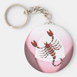 Scorpio Scorpion Keychain
