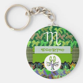 SCORPIO Zodiac Symbol Key Chains
