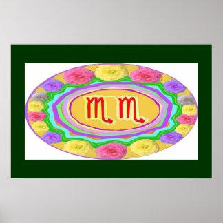 SCORPIO  Zodiac Symbol Poster