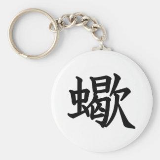 Scorpion - SASORI Key Chain