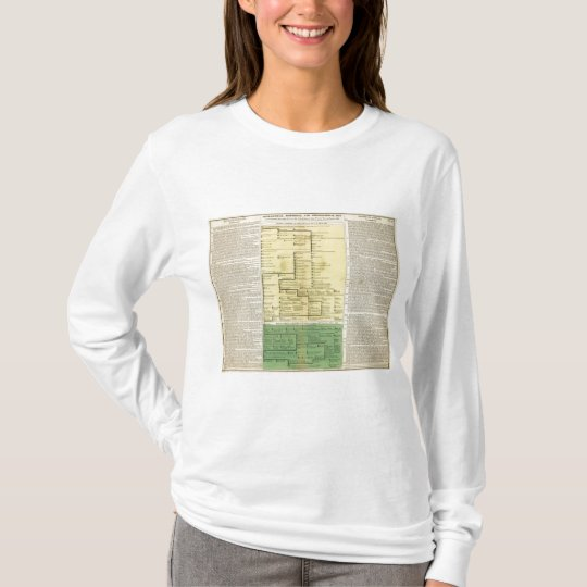 Scotland from 404 to 1603 T-Shirt