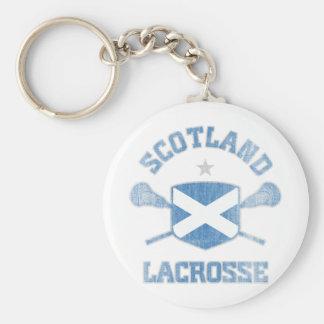Scotland-Vintage Keychain