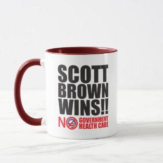 Scott Brown Wins! Mug