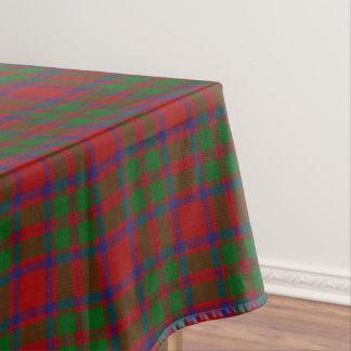 Scottish Clan MacKintosh McIntosh Tartan Tablecloth