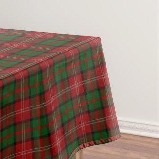 Scottish Clan Nisbet Nesbitt Nesbit Tartan Tablecloth