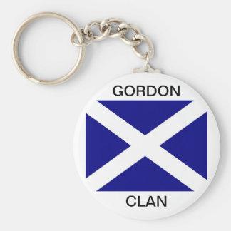 Scottish Flag clothing Keychain