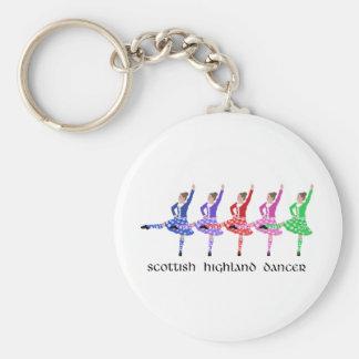 Scottish Highland Dance Line Basic Round Button Keychain