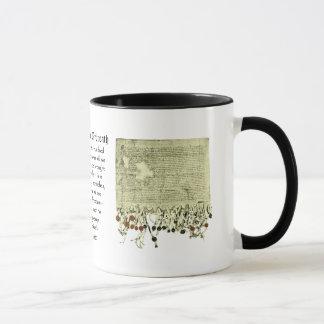 Scottish Independence Declaration of Arbroath Mug