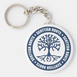 Scottish Roots Keychain