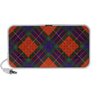 Scottish Tartan design - Fraser Speaker