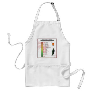 Scoville Heat Scale for Chili Peppers Adult Apron