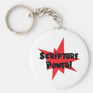 Scripture Power Keychain