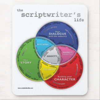 Scriptwriter's Life Mouse Pad