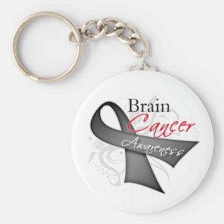 Scroll Ribbon Brain Cancer Awareness Key Chain