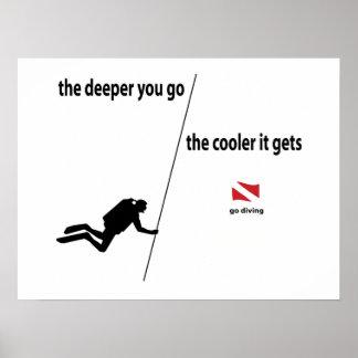 Scuba Diver Deeper Poster