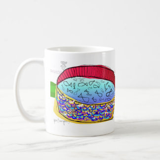 se olvida el desafío del cubo de hielo taza de café