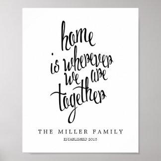 Se personaliza a casa donde estamos recuerdo de la póster