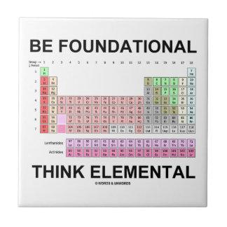 Sea fundacional piensan elemental (la tabla periód teja cerámica