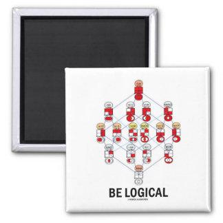 Sea lógico (el diagrama de Tesseract Hasse de la l Imán De Frigorifico