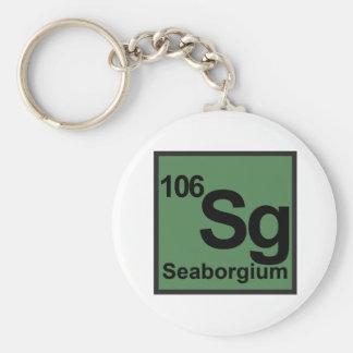 Seaborgium Keychain