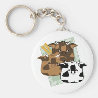Seasoned Moo Moo Dumplings Platter Keychain