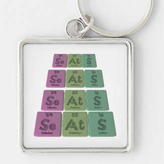 Seats-Se-At-S-Selenium-Astatine-Sulfur.png Keychain