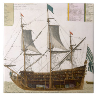 Sección a través de una nave de primer orden franc azulejo
