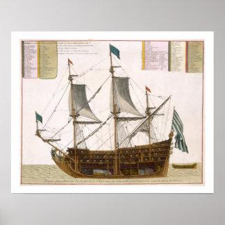Sección a través de una nave de primer orden franc póster