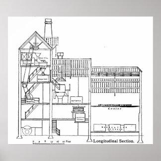 Sección representativa del modelo de la cervecería impresiones