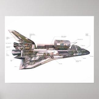 Sección representativa del transbordador espacial poster