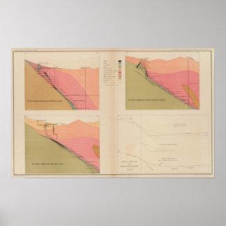 Secciones representativas verticales de la veta, m póster